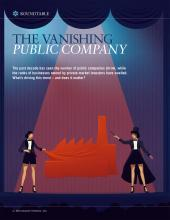 The Vanishing Public Company from Private Equity Findings